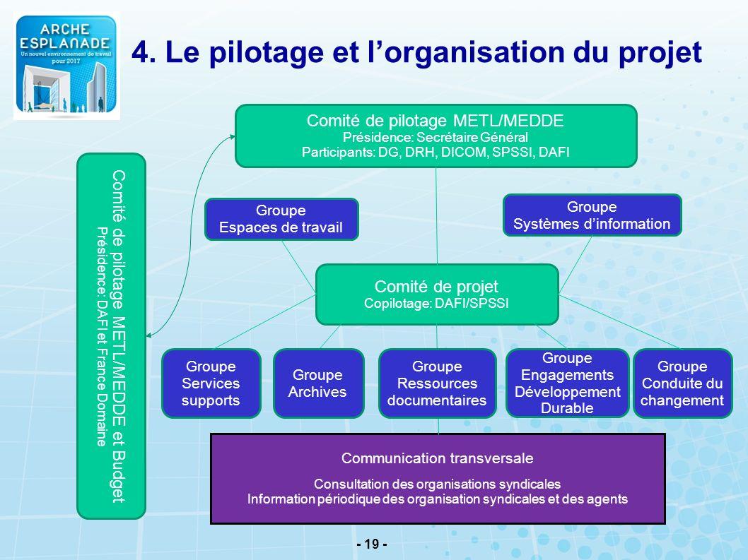 4. Le pilotage et l'organisation du projet