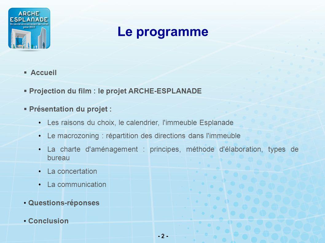 Le programme Accueil Projection du film : le projet ARCHE-ESPLANADE