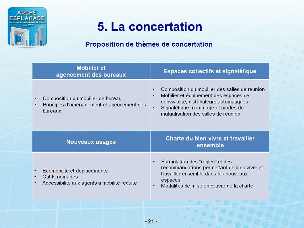 5. La concertation Proposition de thèmes de concertation