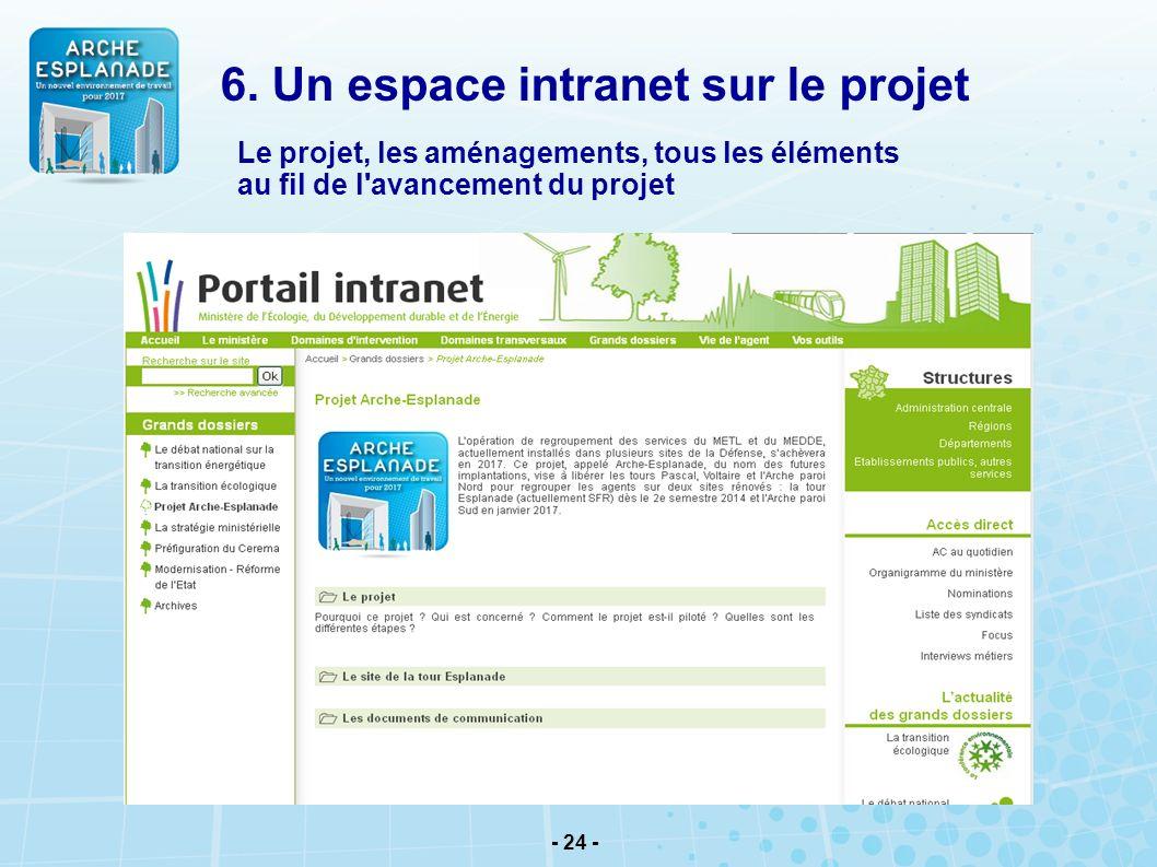 6. Un espace intranet sur le projet