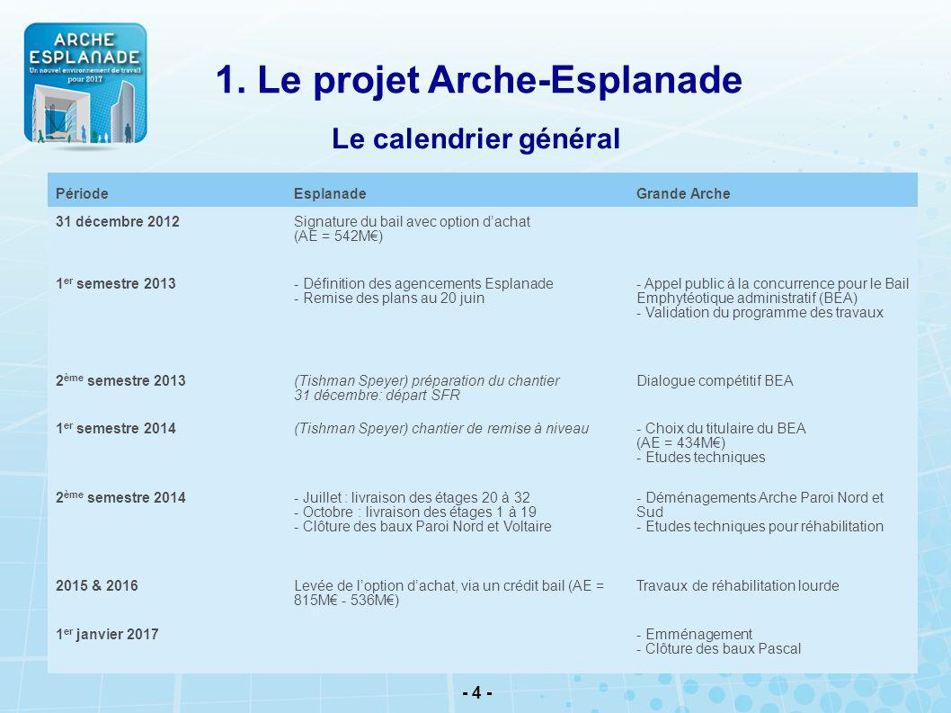 1. Le projet Arche-Esplanade