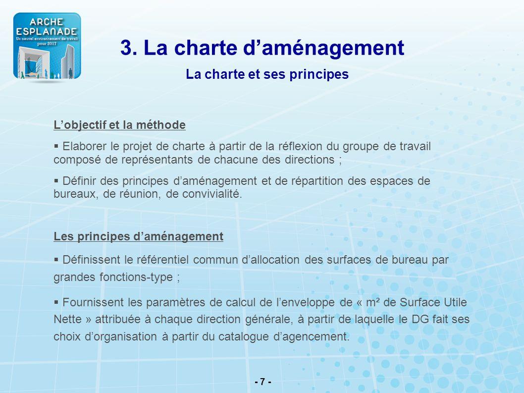 3. La charte d'aménagement La charte et ses principes