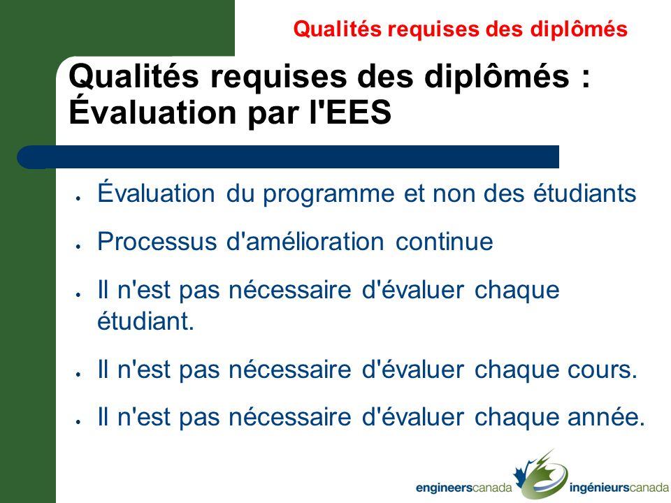 Qualités requises des diplômés : Évaluation par l EES