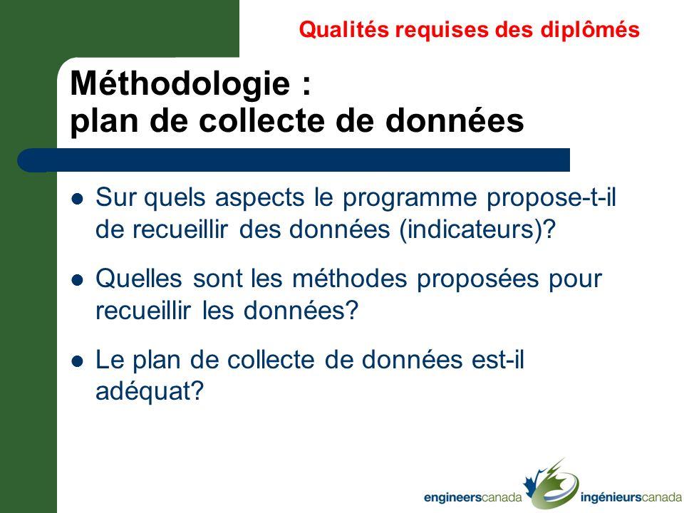 Méthodologie : plan de collecte de données