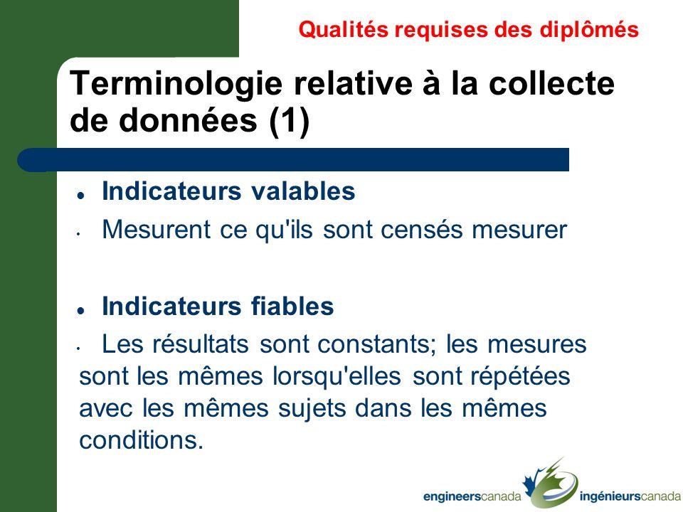 Terminologie relative à la collecte de données (1)