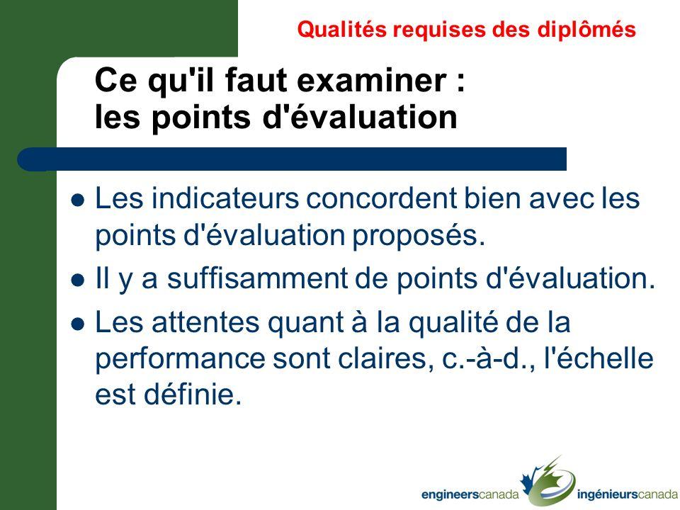 Ce qu il faut examiner : les points d évaluation