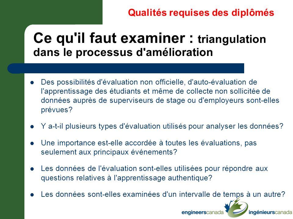 * 07/16/96. Qualités requises des diplômés. Ce qu il faut examiner : triangulation dans le processus d amélioration.