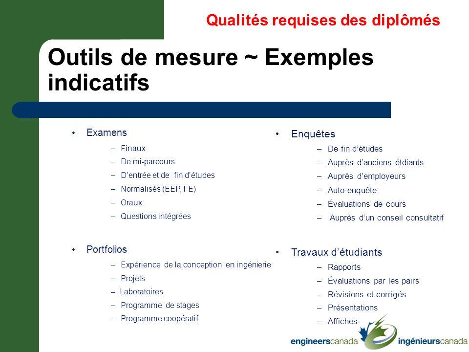 Outils de mesure ~ Exemples indicatifs