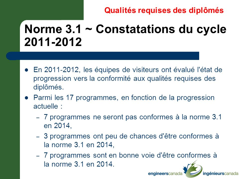 Norme 3.1 ~ Constatations du cycle 2011-2012