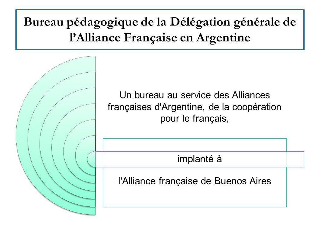 l Alliance française de Buenos Aires