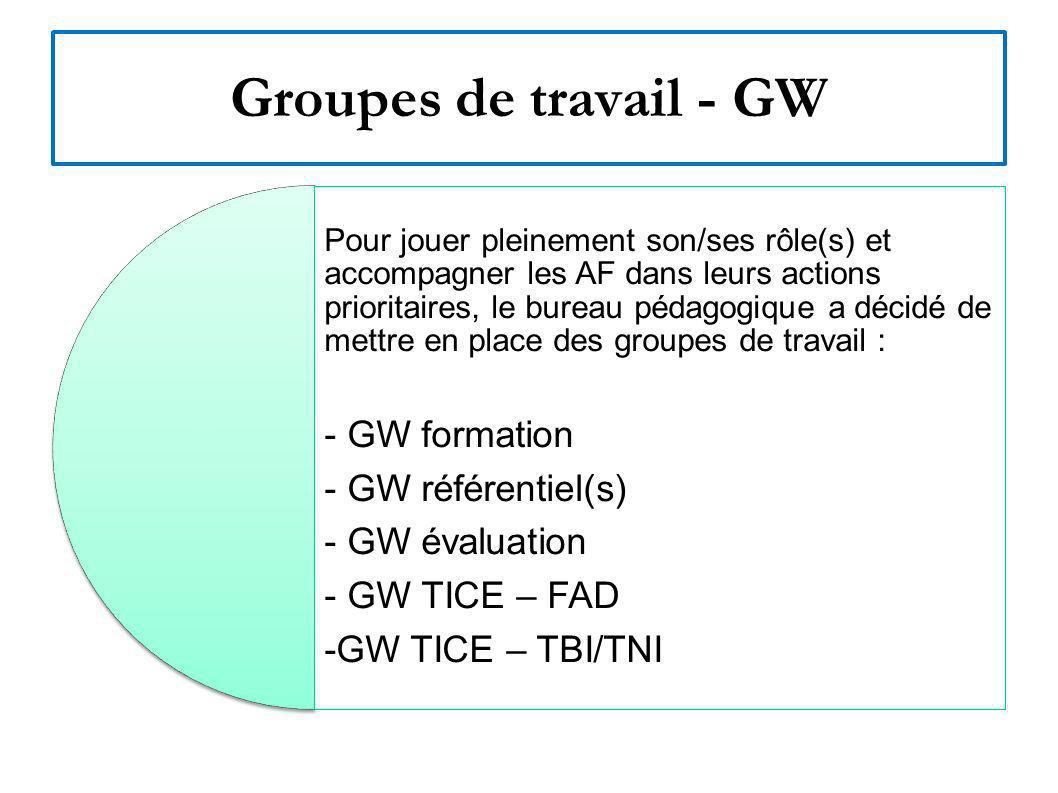 Groupes de travail - GW - GW formation - GW référentiel(s)