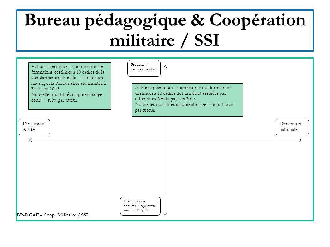 Bureau pédagogique & Coopération militaire / SSI