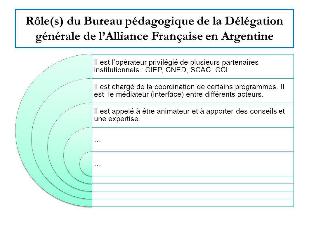 Rôle(s) du Bureau pédagogique de la Délégation générale de l'Alliance Française en Argentine