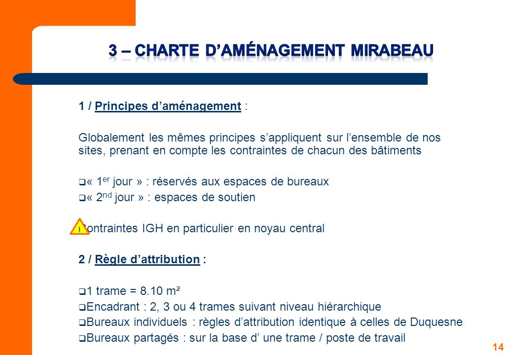 3 – Charte d'aménagement Mirabeau