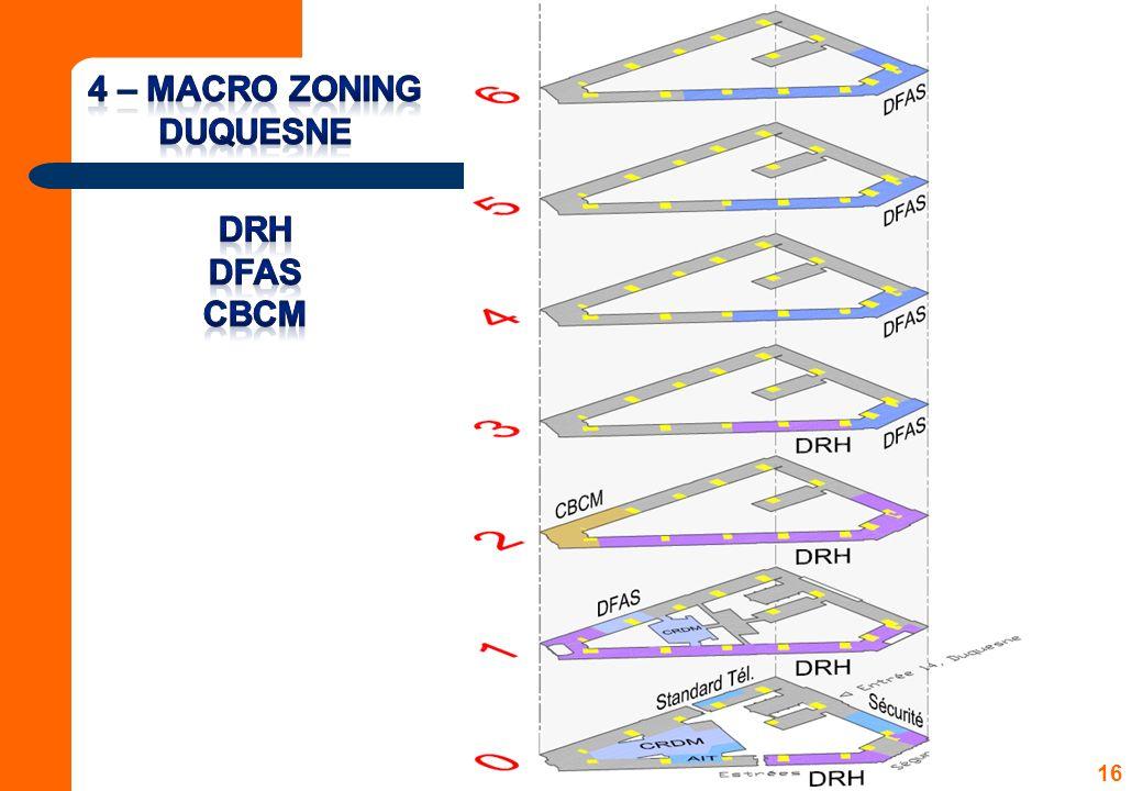 4 – Macro zoning duquesne DRH DFAS CBCM