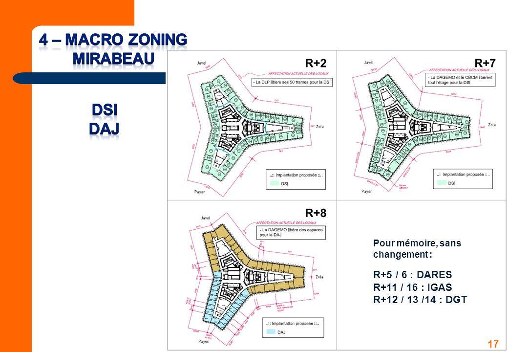 4 – Macro zoning Mirabeau DSI DAJ