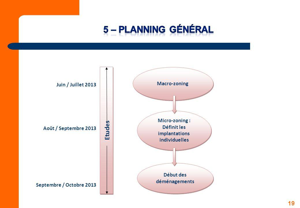 5 – Planning Général Etudes Macro-zoning Juin / Juillet 2013