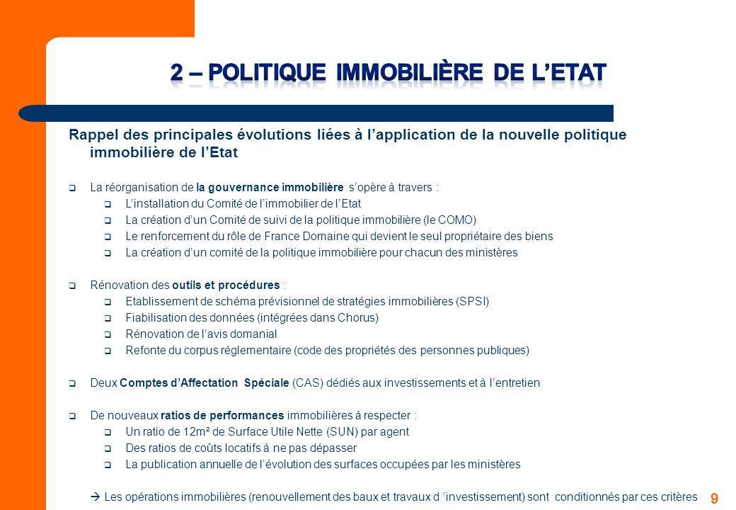 2 – POLITIQUE Immobilière DE L'ETAT