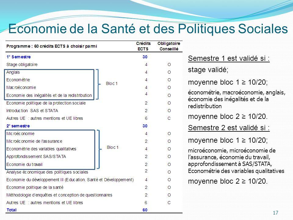 Economie de la Santé et des Politiques Sociales