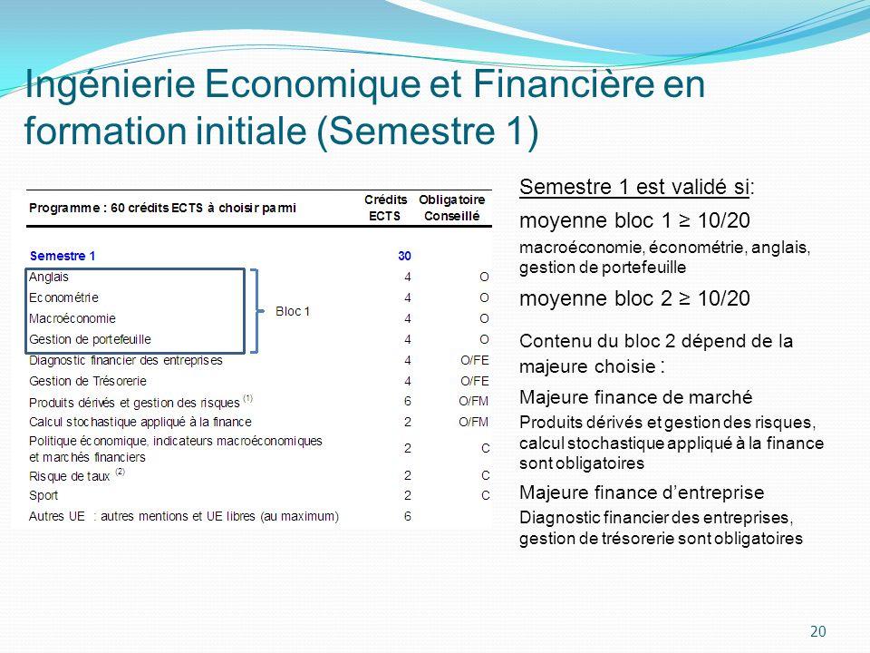 Ingénierie Economique et Financière en formation initiale (Semestre 1)