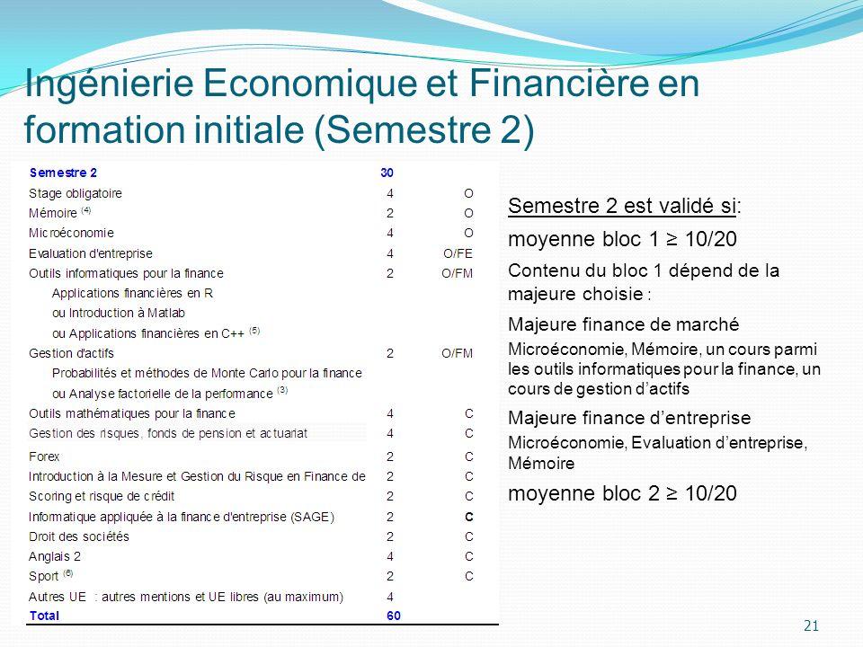 Ingénierie Economique et Financière en formation initiale (Semestre 2)
