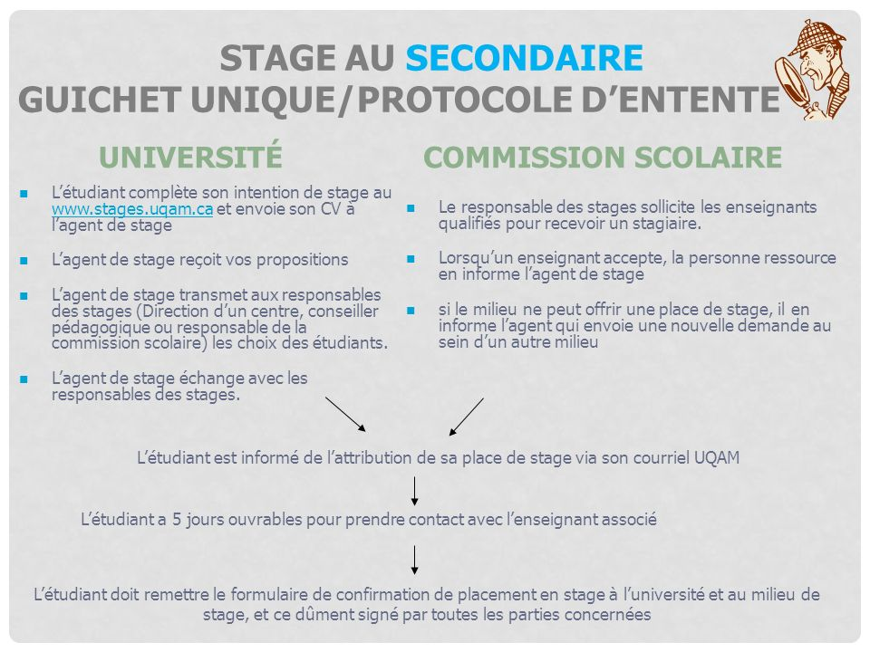 Stage au secondaire Guichet unique/protocole d'entente