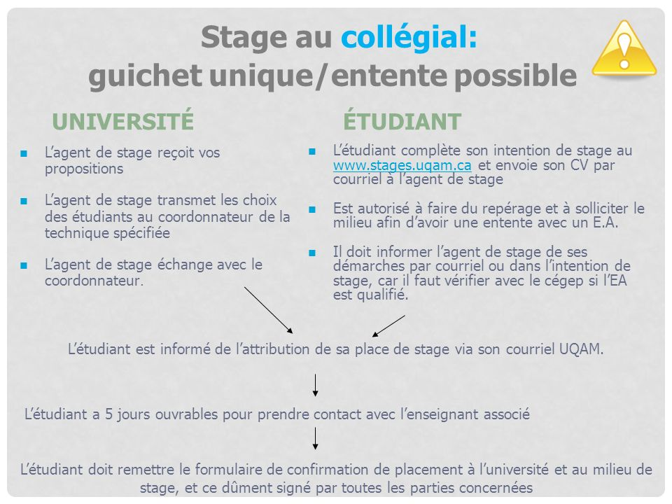 Stage au collégial: guichet unique/entente possible