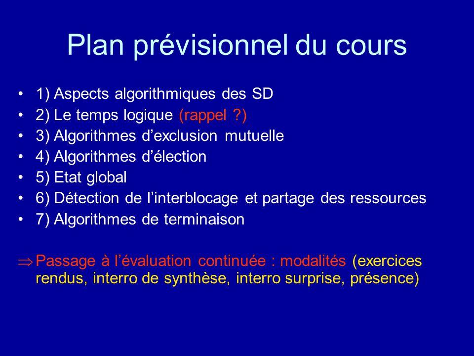 Plan prévisionnel du cours