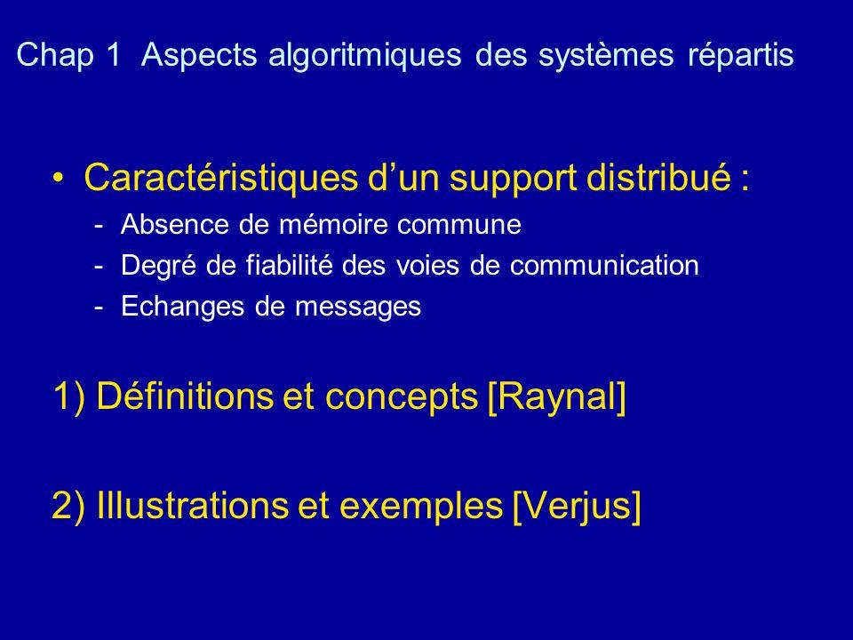 Chap 1 Aspects algoritmiques des systèmes répartis