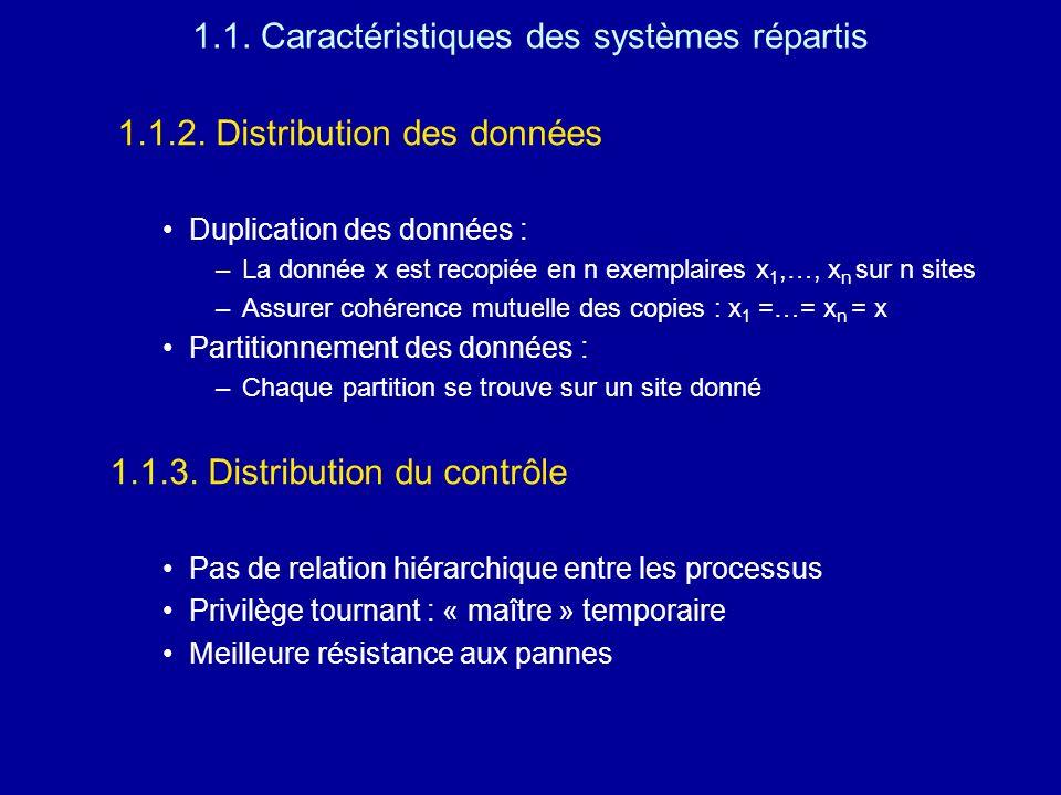 1.1. Caractéristiques des systèmes répartis