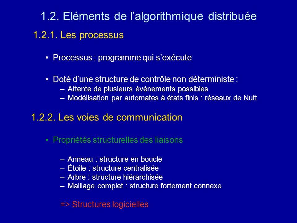 1.2. Eléments de l'algorithmique distribuée