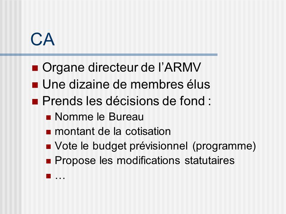 CA Organe directeur de l'ARMV Une dizaine de membres élus