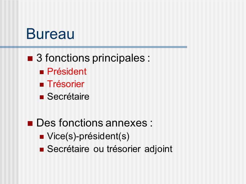 Bureau 3 fonctions principales : Des fonctions annexes : Président