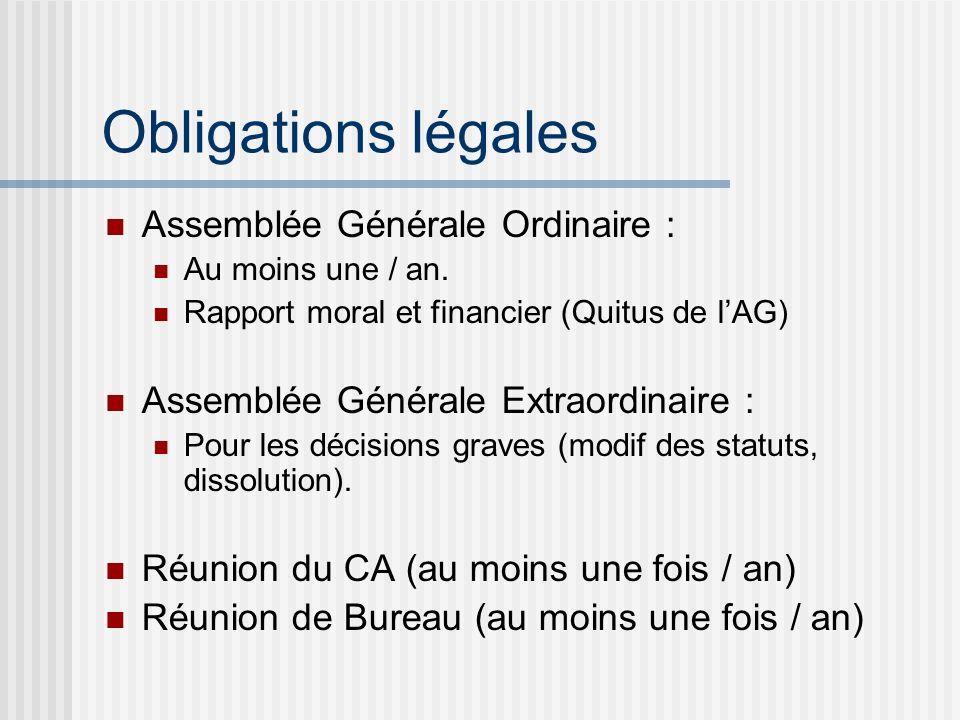 Obligations légales Assemblée Générale Ordinaire :