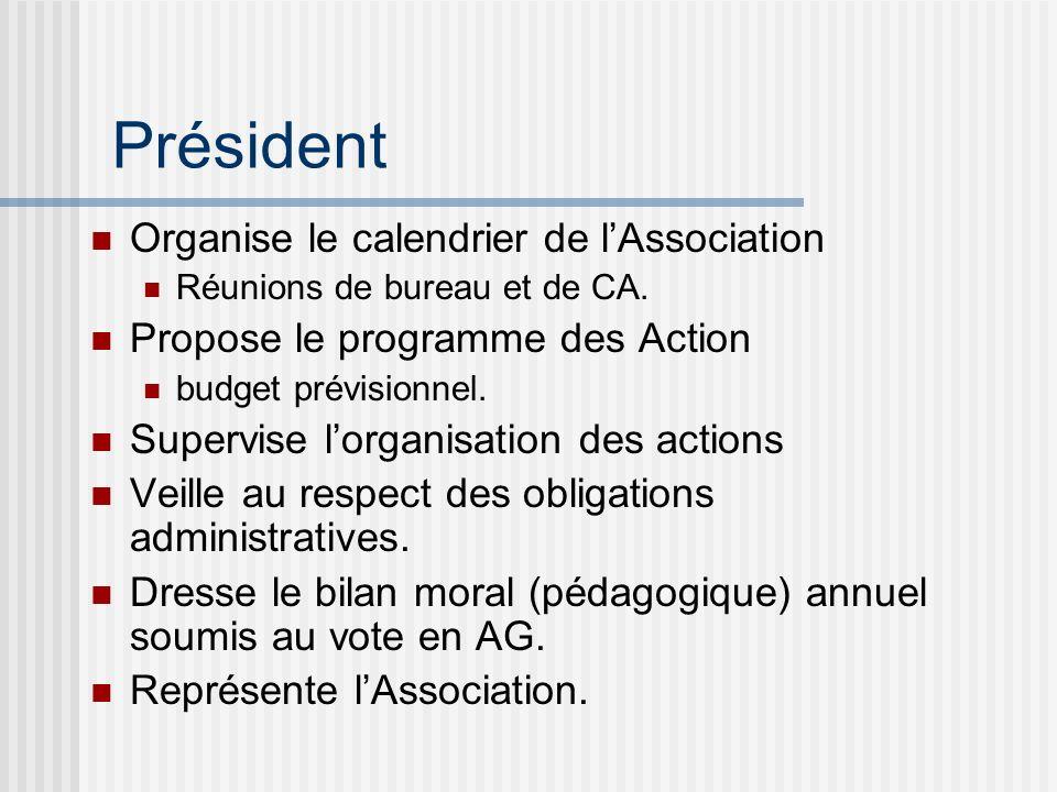 Président Organise le calendrier de l'Association