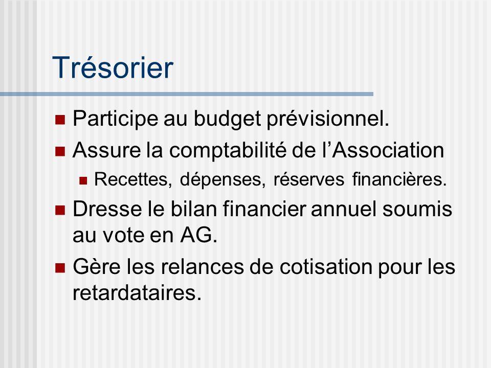 Trésorier Participe au budget prévisionnel.