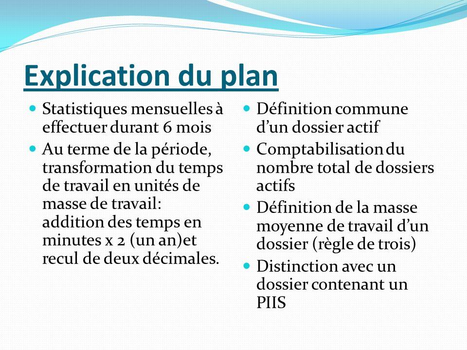 Explication du plan Statistiques mensuelles à effectuer durant 6 mois