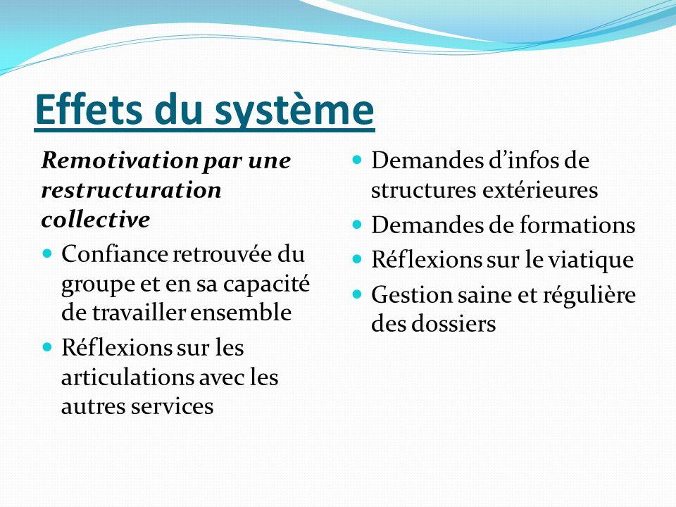 Effets du système Remotivation par une restructuration collective