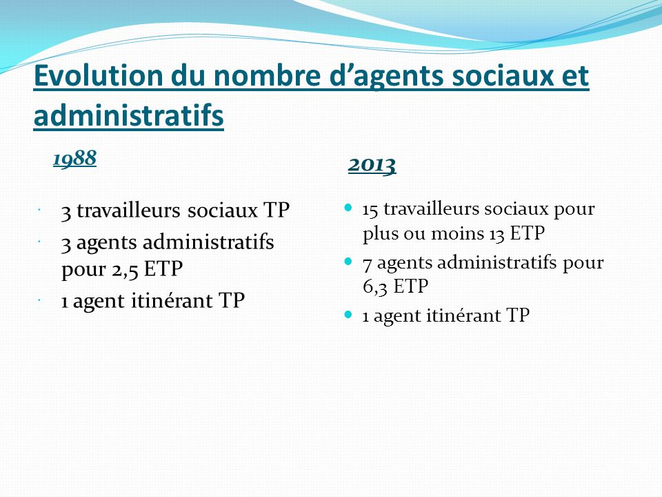 Evolution du nombre d'agents sociaux et administratifs
