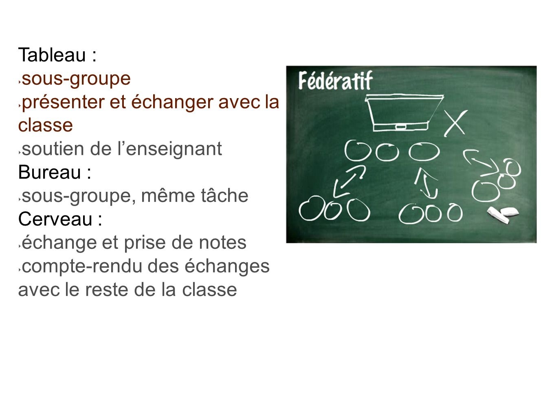 Tableau : sous-groupe. présenter et échanger avec la classe. soutien de l'enseignant. Bureau : sous-groupe, même tâche.