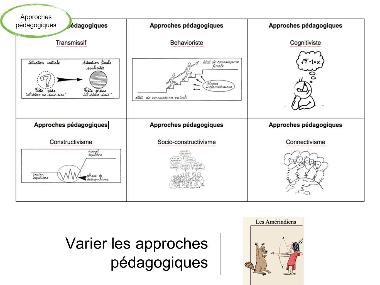 Varier les approches pédagogiques