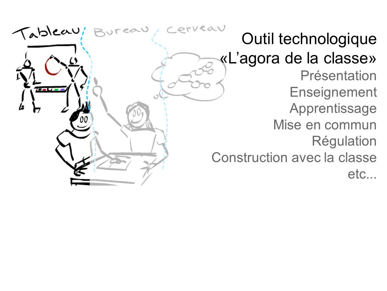 Outil technologique «L'agora de la classe» Présentation Enseignement