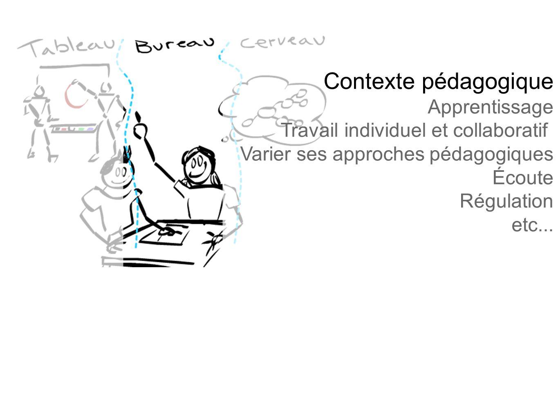 Contexte pédagogique Apprentissage Travail individuel et collaboratif