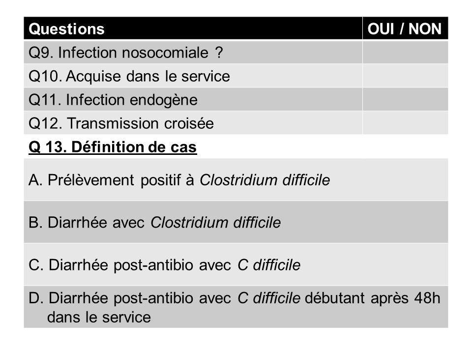 Questions OUI / NON. Q9. Infection nosocomiale Q10. Acquise dans le service. Q11. Infection endogène.
