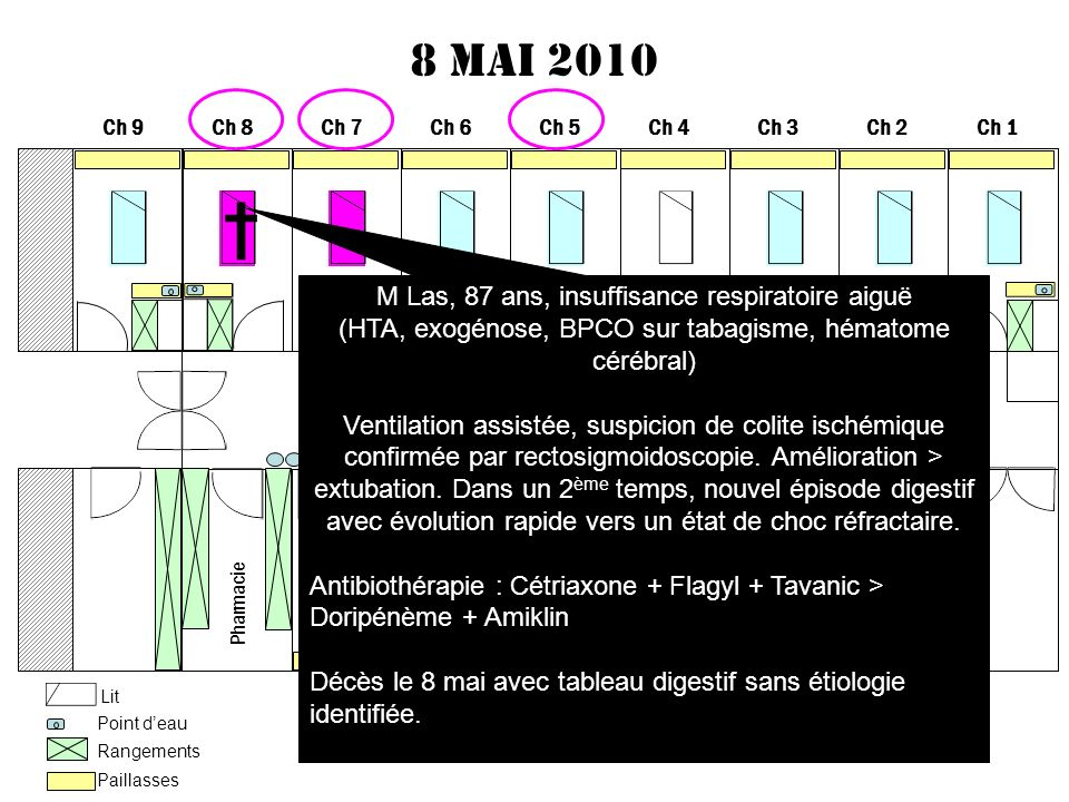 † 8 mai 2010 M Las, 87 ans, insuffisance respiratoire aiguë