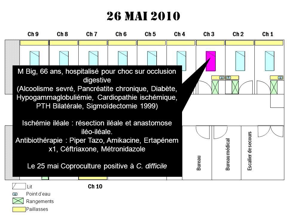 26 mai 2010 Ch 9. Ch 8. Ch 7. Ch 6. Ch 5. Ch 4. Ch 3. Ch 2. Ch 1. M Big, 66 ans, hospitalisé pour choc sur occlusion digestive.