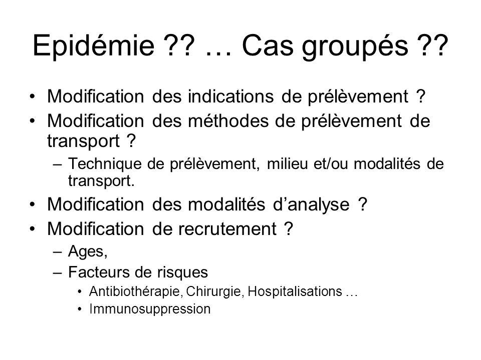 Epidémie … Cas groupés Modification des indications de prélèvement Modification des méthodes de prélèvement de transport