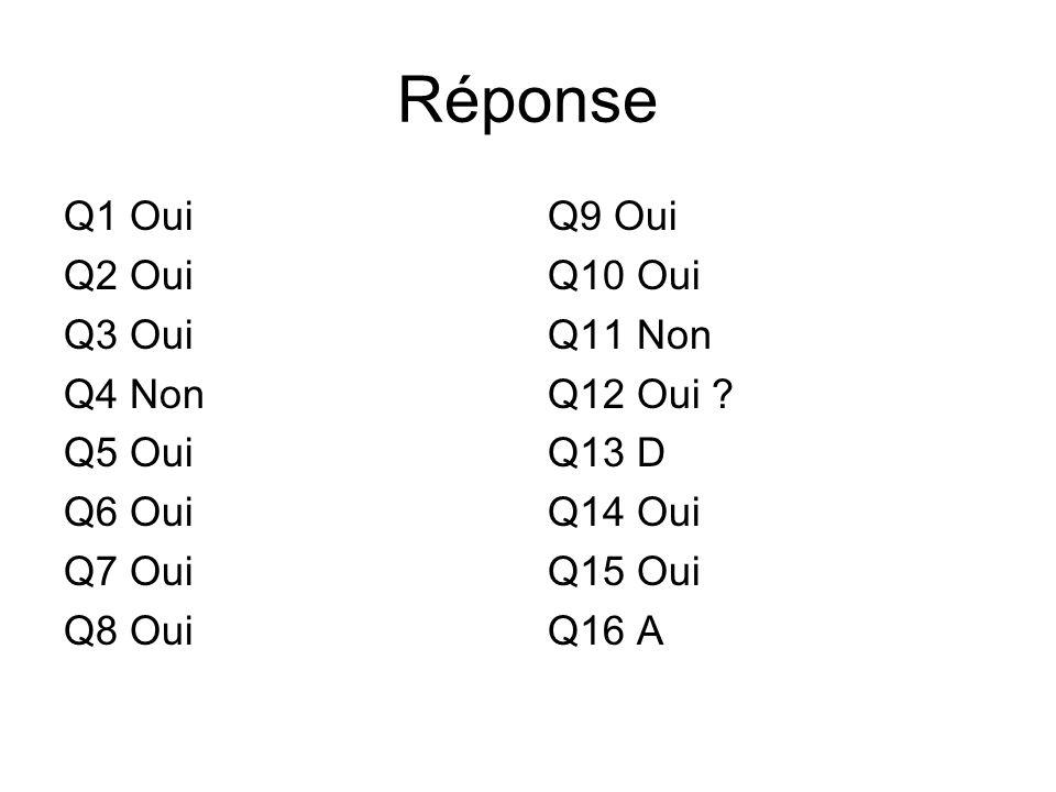 Réponse Q1 Oui Q2 Oui Q3 Oui Q4 Non Q5 Oui Q6 Oui Q7 Oui Q8 Oui