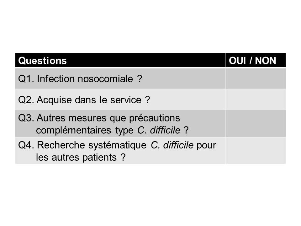 Questions OUI / NON. Q1. Infection nosocomiale Q2. Acquise dans le service