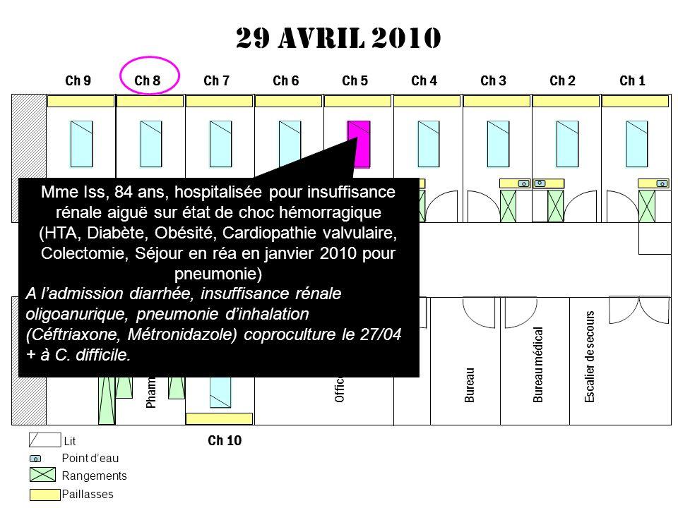 29 avril 2010 Ch 9. Ch 8. Ch 7. Ch 6. Ch 5. Ch 4. Ch 3. Ch 2. Ch 1.